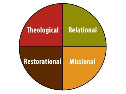 small-groups-rick-howerton-denom-church-planting-network-1109-6-728